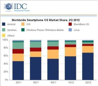 https://www.phoneworld.com.pk/wp-content/uploads/2012/08/Worldwide1.jpg