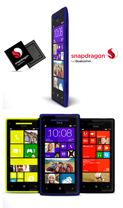 https://www.phoneworld.com.pk/wp-content/uploads/2012/09/snapdragon.png