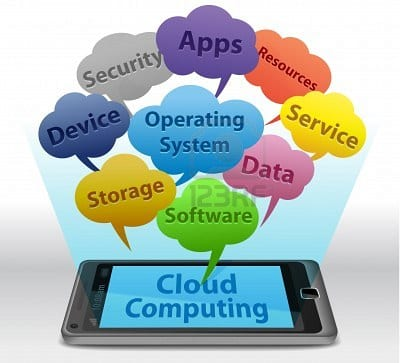 https://www.phoneworld.com.pk/wp-content/uploads/2012/10/10110099-cloud-computing-on-smartphone.jpg