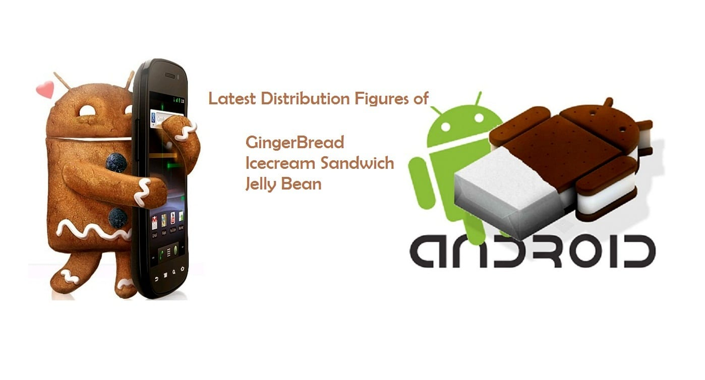 Update of The Application from Android Market List for Install by Hand (Updated)