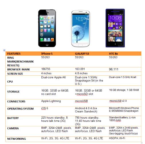 https://www.phoneworld.com.pk/wp-content/uploads/2012/11/compare.png