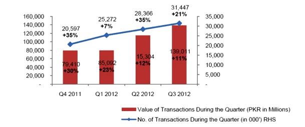 https://www.phoneworld.com.pk/wp-content/uploads/2012/12/graphss.png