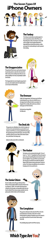 https://www.phoneworld.com.pk/wp-content/uploads/2013/04/Infographics-7-Types-iPhone-Users.jpg