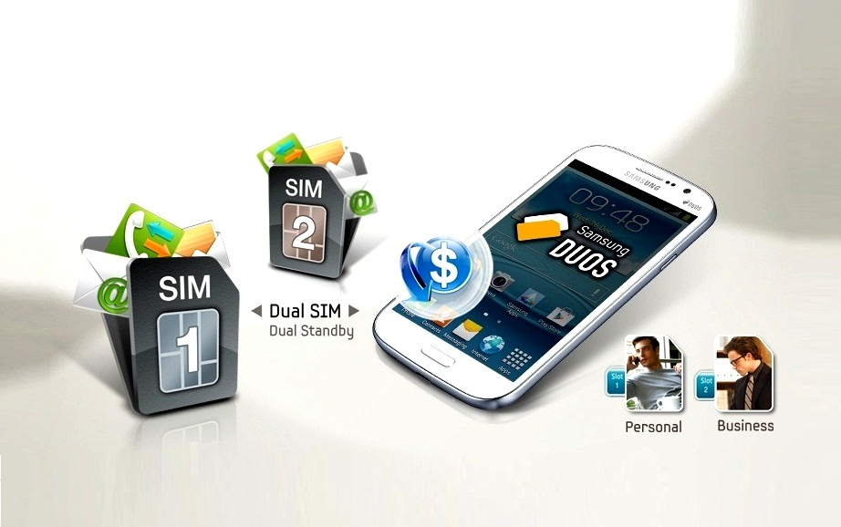 The Galaxy Grand DUOS: A Grand Offering from Samsung!