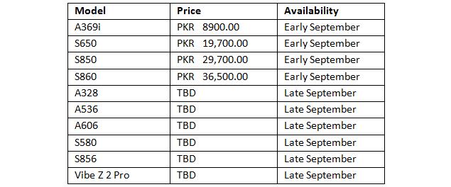 https://www.phoneworld.com.pk/wp-content/uploads/2014/08/price-lenovo.png