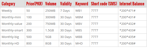 https://www.phoneworld.com.pk/wp-content/uploads/2014/12/warid-4g-lte-prepaid.png