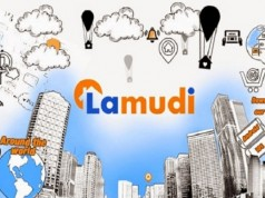 Lamudi.Pk Releases Analysis