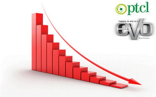 PTCL-EVO-Decline