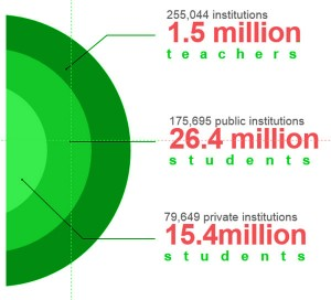 Reformation of Pakistan's Education System through m-Learning