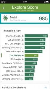 OPPO R7 Lite Review