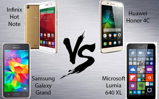 Latest Smartphone Comparison of International Brands for Second Quarter of 2015