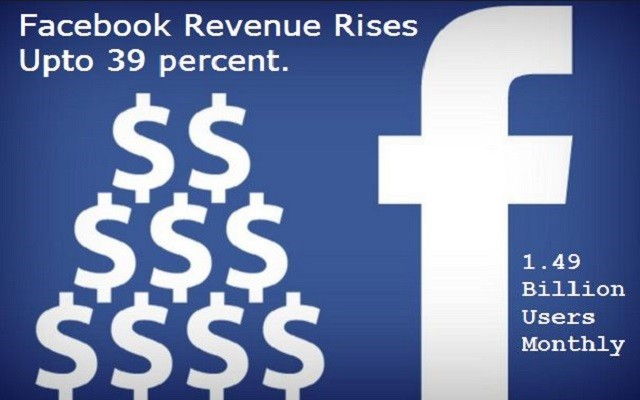 Facebook Proudly Announced its Second Quarter Report of 2015