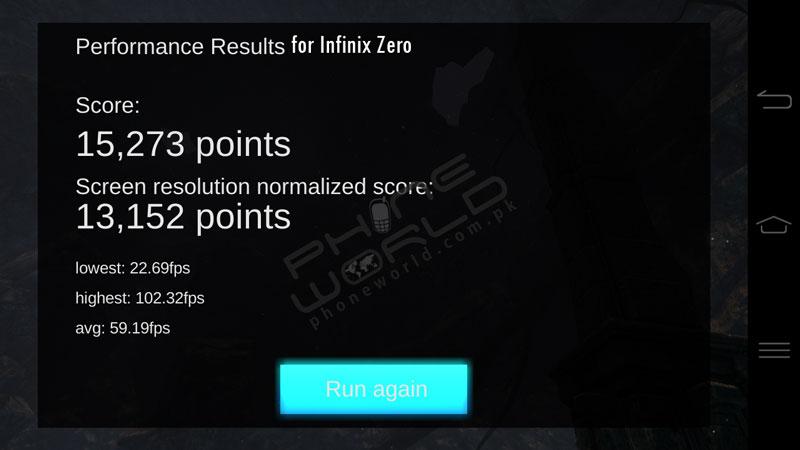 Infinix Zero 2 Review