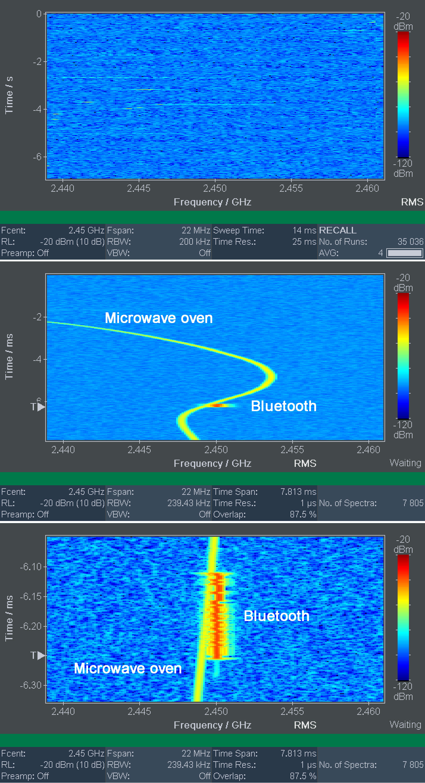 Narda_IDA2_HiRes_Spectrogram_Image_2