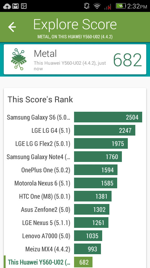 Huawei Y5 Review - PhoneWorld