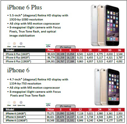 iPhone -6-table-iPhone-6-Plus