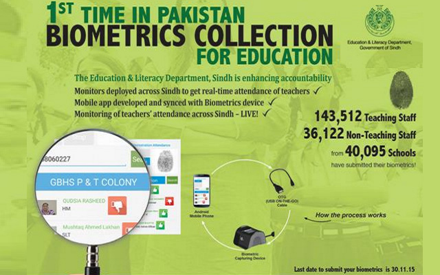 Sindh Government Introduces Biometric Collection for Education System