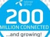 Telenor Group Helps to Connect More than 200 Million Customers