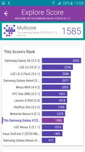 Samsung Galaxy A7 Vellamo Result