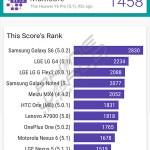 huawei y6 pro vellamo multicore performance