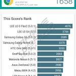 qmobile noir m99 vellamo browser performance