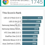 qmobile noir x75 vellamo browser benchmark image