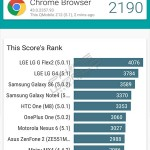 qmobile noir z12 vellamo browser performance image