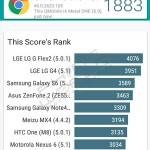 qmobile i6 metal one vellamo score (1)