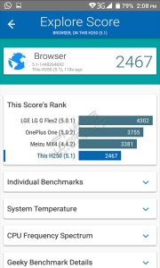 symphony xplorer h250 vellamo browser benchmarking