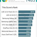 Telenor smart zoom vellamo benchmark browser test