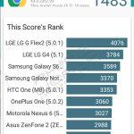 Telenor smart zoom vellamo benchmark browser test
