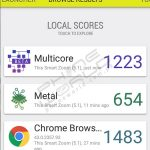 Telenor smart zoom vellamo benchmark test
