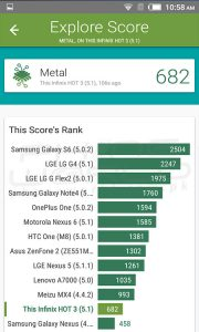 infinix hot 3 vellamo benchmark single core points