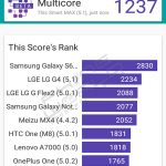telenor smart max vellamo benchmark points