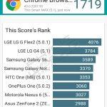 telenor smart max vellamo benchmark score