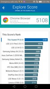 huawei p9 review vellamo bench marking browser score