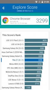 lenovo zuk z1 vellamo benchmarking browser score