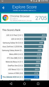 qmobile noir a3 review vellamo benchmark browser score