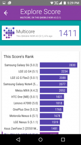 qmobile noir a3 review vellamo benchmar multicore score