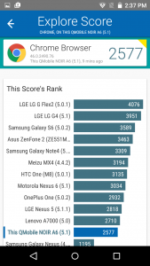 qmobile noir a6 vellamo browser test score