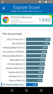 general mobile 4g dual browser benchmarking