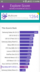 infinix hot 3 pro lte vellamo benchmark score