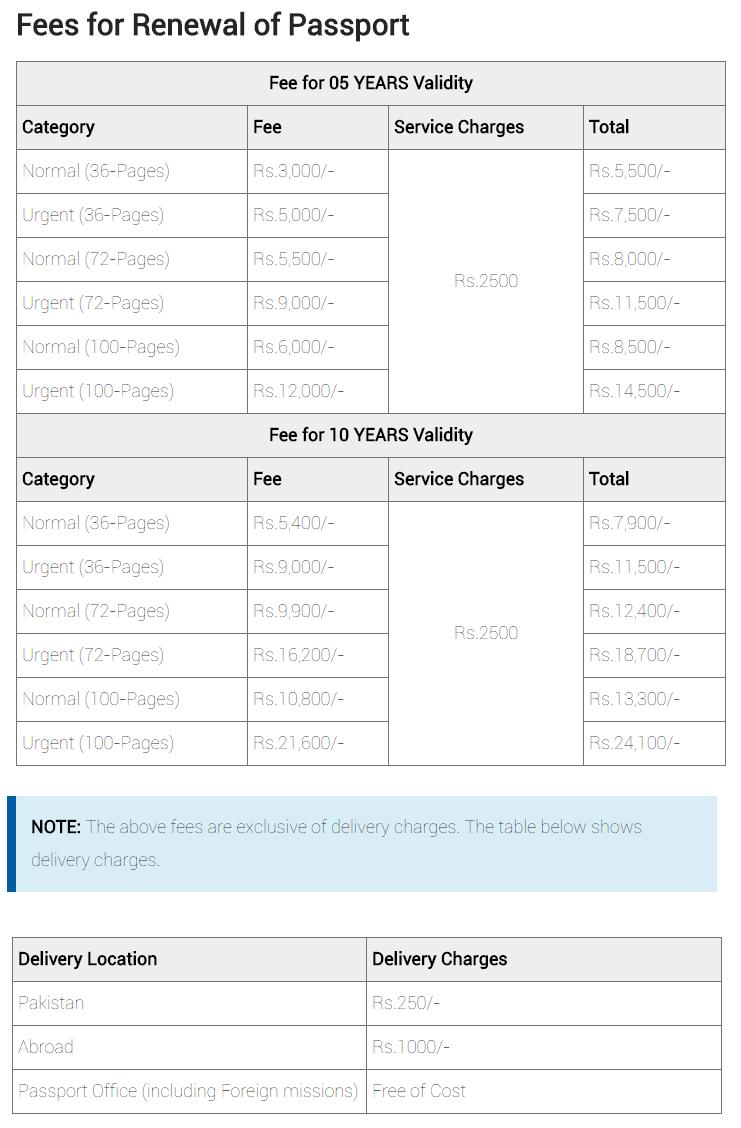 screencapture-onlinemrp-dgip-gov-pk-fee-details-1465803773592