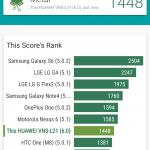 huawei p9 lite vellamo benchmark score