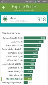 infinix hot s vellamo benchmark score