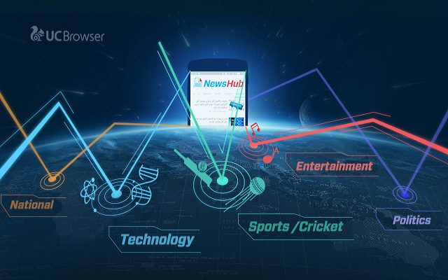UC Browser Launches News Hub for Pakistan, the 1st Big Data Driven News Aggregator