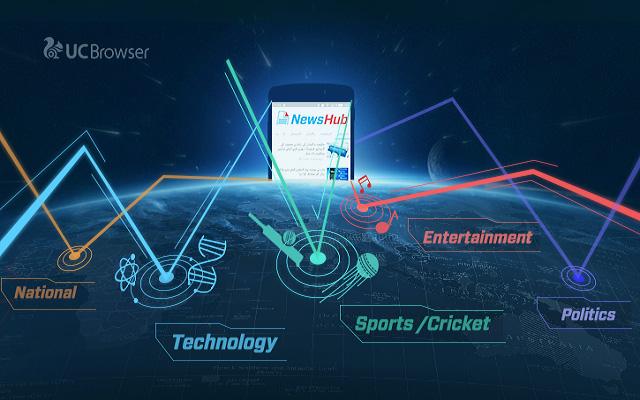 UC Browser Launches News Hub for Pakistan, the 1st Big Data Driven News Aggregator