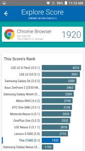 QMobile Noir LT680 vellamo scores