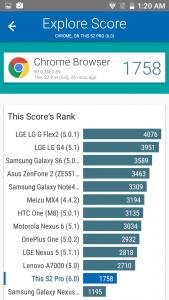 QMobile Noir S2 Pro Vellamo score