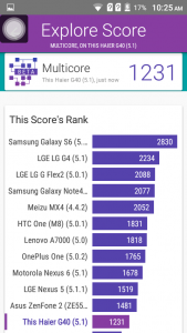 haier pursuit g40 vellamo benchmark score and comparison